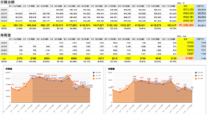 2019年!太陽光発電 実際の売電金額の実績レポート結果を月別で公表!最新版の収入結果!10Kw以上の全量買取でいくら儲かる?