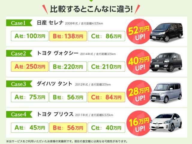 自動車 一括査定 買い取り比較 高価買取 秘訣や方法 car_price_01