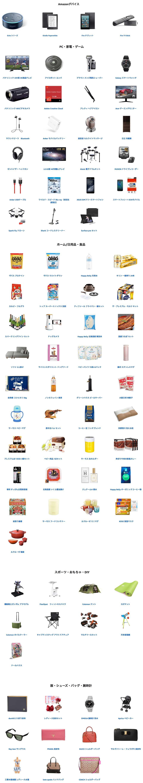 アマゾン プライムデー 特典と最安値と買うべき商品一覧 amazon_primeday_04