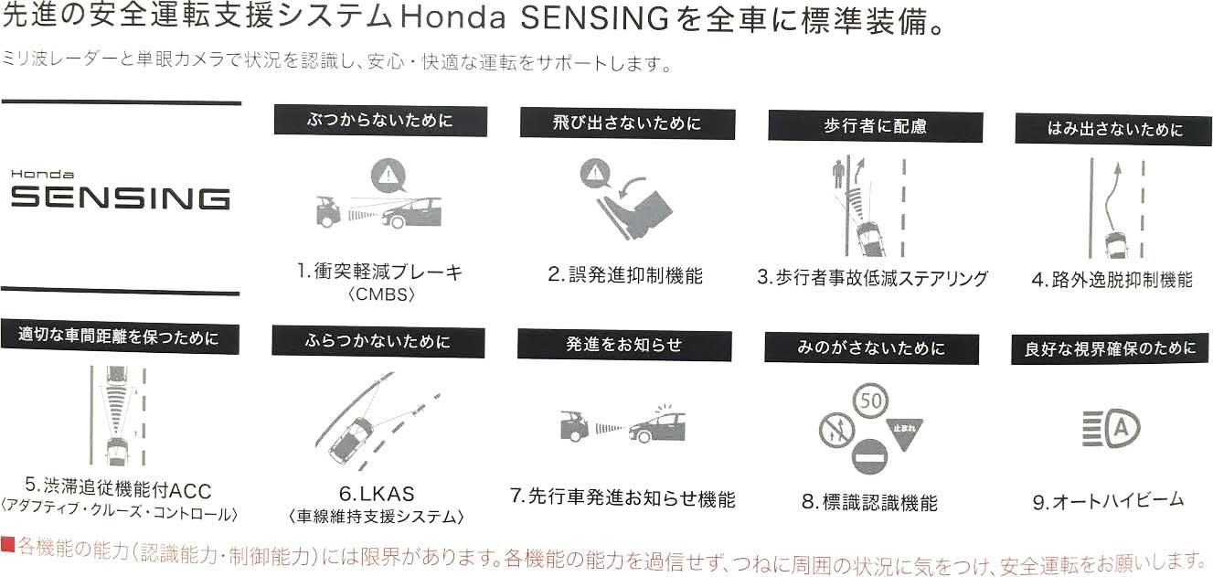 honda sensing ホンダセンシング ホンダ 2018 5代目 NEW cx-8_cx8_cr-v_crv_11
