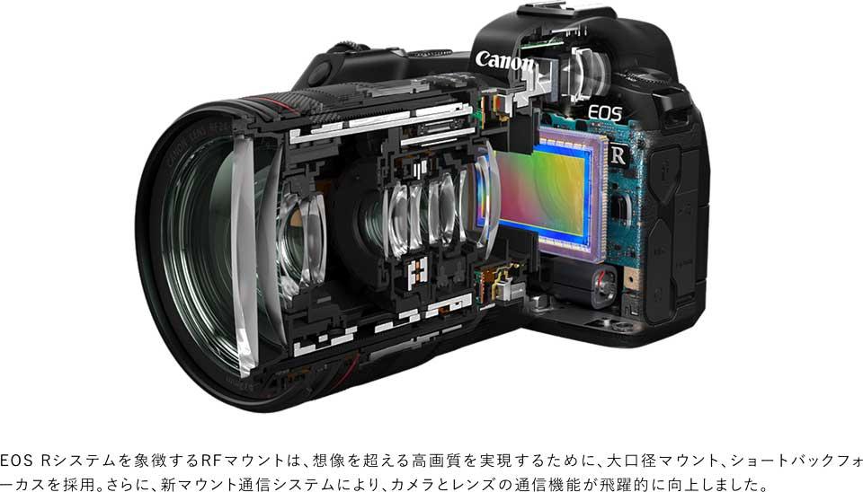 キヤノンの新型フルサイズミラーレスカメラ EOSRのスペックや特徴、新機能などをまとめた canon_eos_r_04