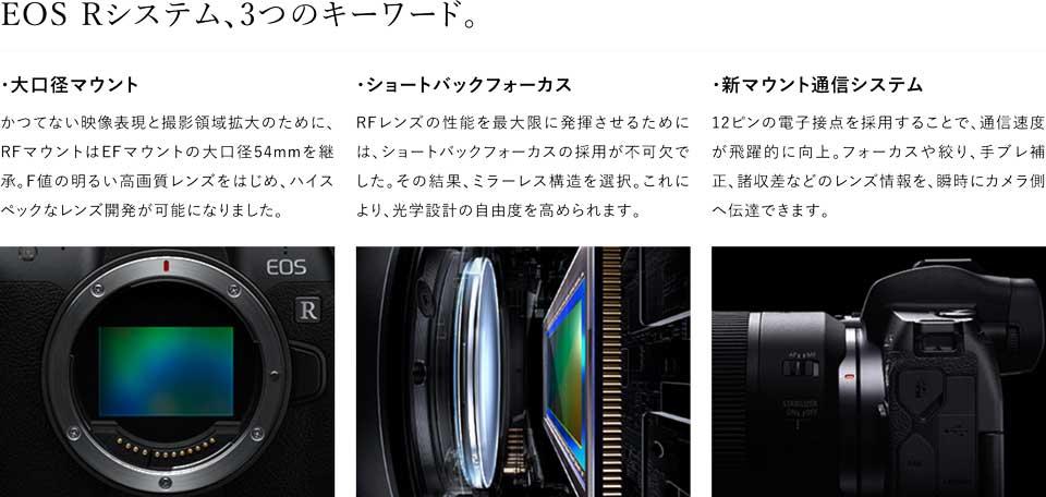 キヤノンの新型フルサイズミラーレスカメラ EOSRのスペックや特徴、新機能などをまとめた canon_eos_r_05