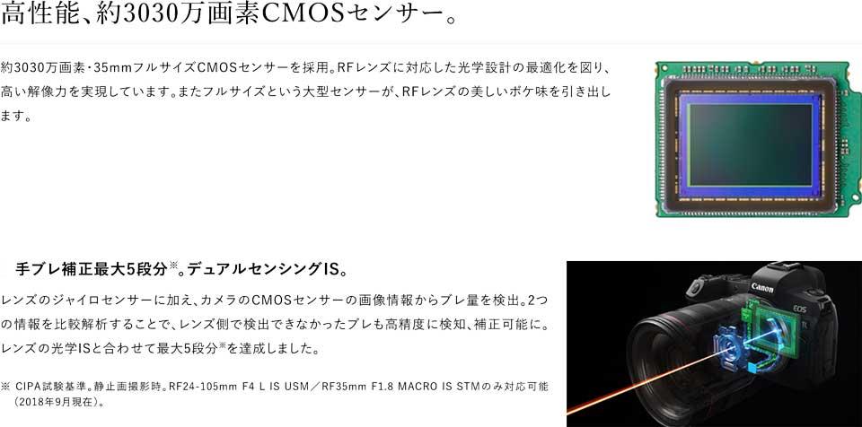 キヤノンの新型フルサイズミラーレスカメラ EOSRのスペックや特徴、新機能などをまとめた canon_eos_r_06