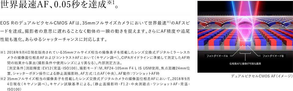 キヤノンの新型フルサイズミラーレスカメラ EOSRのスペックや特徴、新機能などをまとめた canon_eos_r_08
