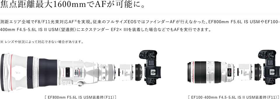 キヤノンの新型フルサイズミラーレスカメラ EOSRのスペックや特徴、新機能などをまとめた canon_eos_r_12