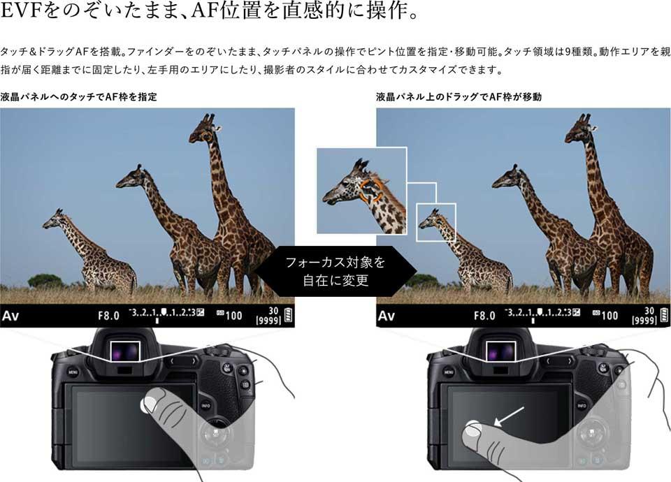 キヤノンの新型フルサイズミラーレスカメラ EOSRのスペックや特徴、新機能などをまとめた canon_eos_r_15