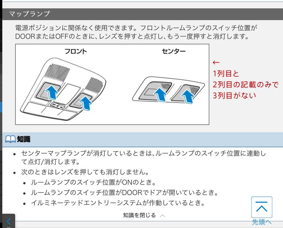 3列目のルームランプ(リアルームランプ)も、1列目と2列目同様に、単体でマップランプとして使えるようにして欲しい 取り扱い説明書 cx-8_cx8_3-row_discontent