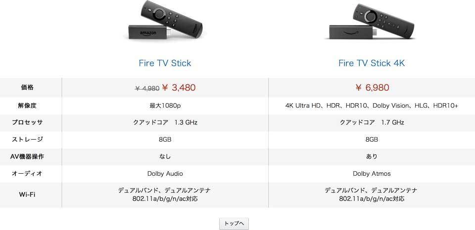 Amazon Fire TV Stickの人気の新旧モデル比較!4Kになって進化した部分をまとめた!アマゾンの評価・評判・レビュー・クチコミ付き! amazon_firetvstick4k_01