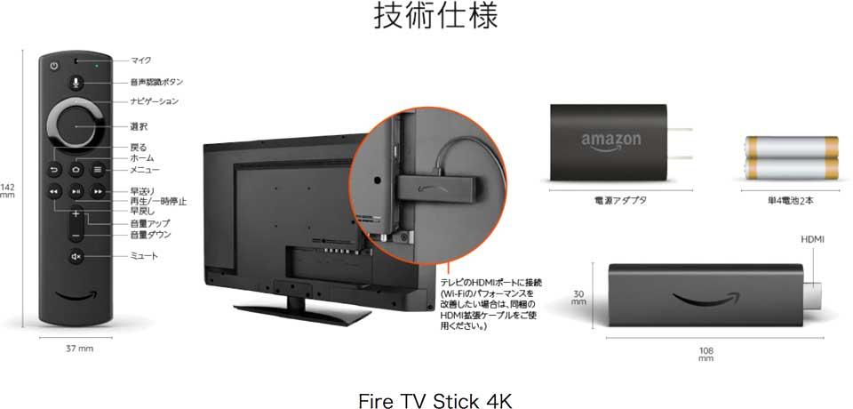 Amazon Fire TV Stickの人気の新旧モデル比較!4Kになって進化した部分をまとめた!アマゾンの評価・評判・レビュー・クチコミ付き! amazon_firetvstick4k_02