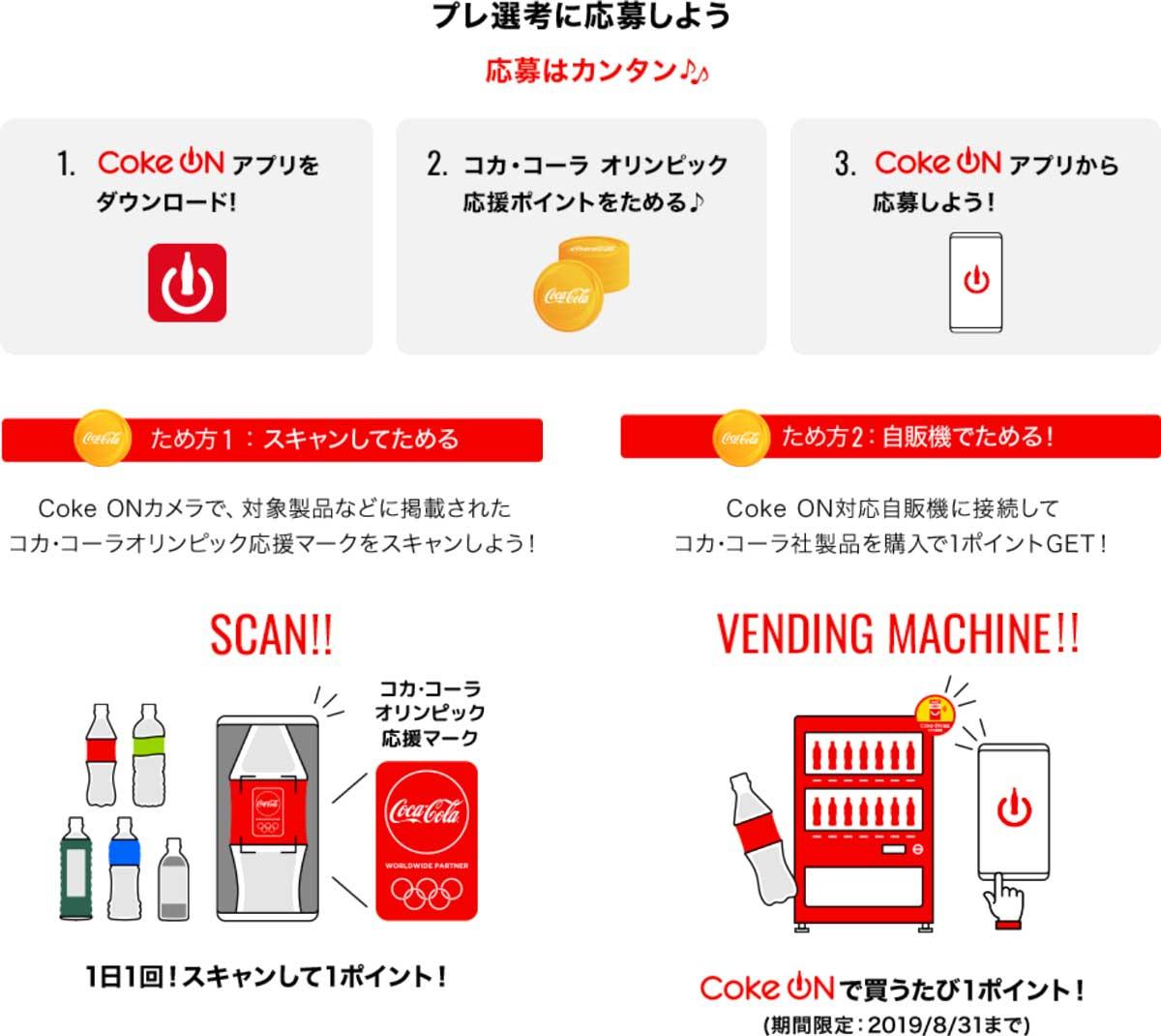 東京オリンピック2020の聖火ランナーの応募方法や手順をまとめた!コカコーラ編! tokyo2020_cocacola_03