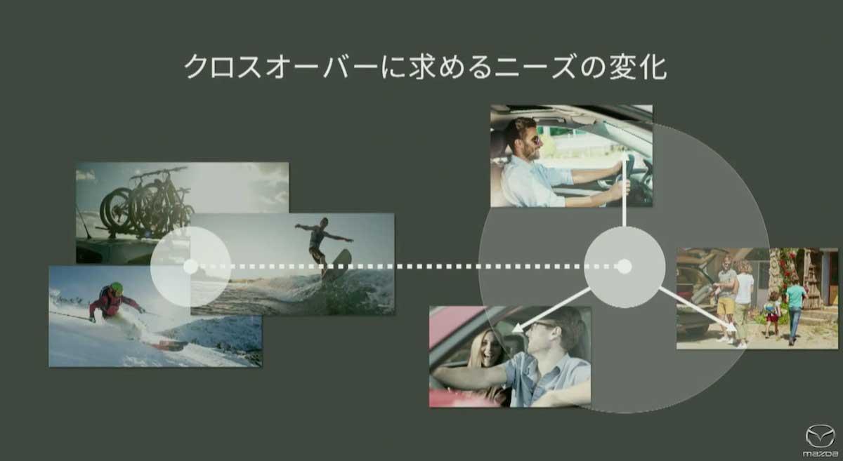 マツダCX-30(MAZDACX-30、CX30)の日本仕様 公式発表会の様子をまとめた!mazdacx-30_cx30_japan_15