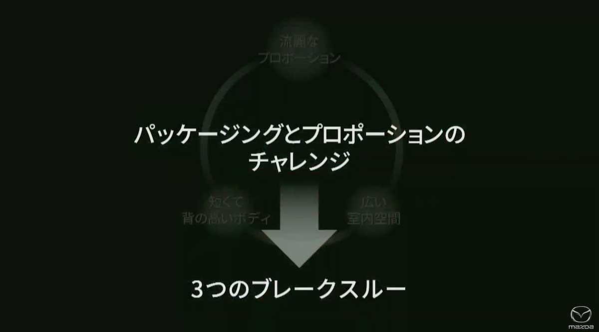 マツダCX-30(MAZDACX-30、CX30)の日本仕様 公式発表会の様子をまとめた! mazdacx-30_cx30_japan_25