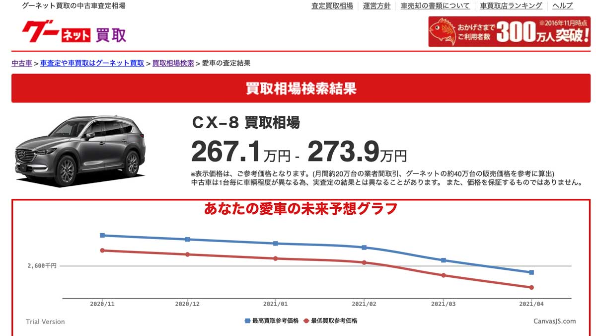 CX-8からCX-8に乗り換え!あえて2020年の年次改良前のモデルを購入した理由とは? グーネット買取で簡単web査定 mazda_cx-8_cx8_transfer_goo